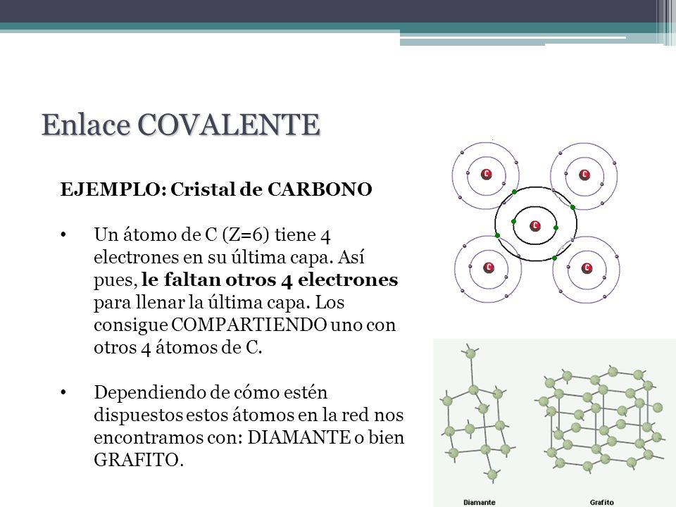 Enlace COVALENTE EJEMPLO: Cristal de CARBONO