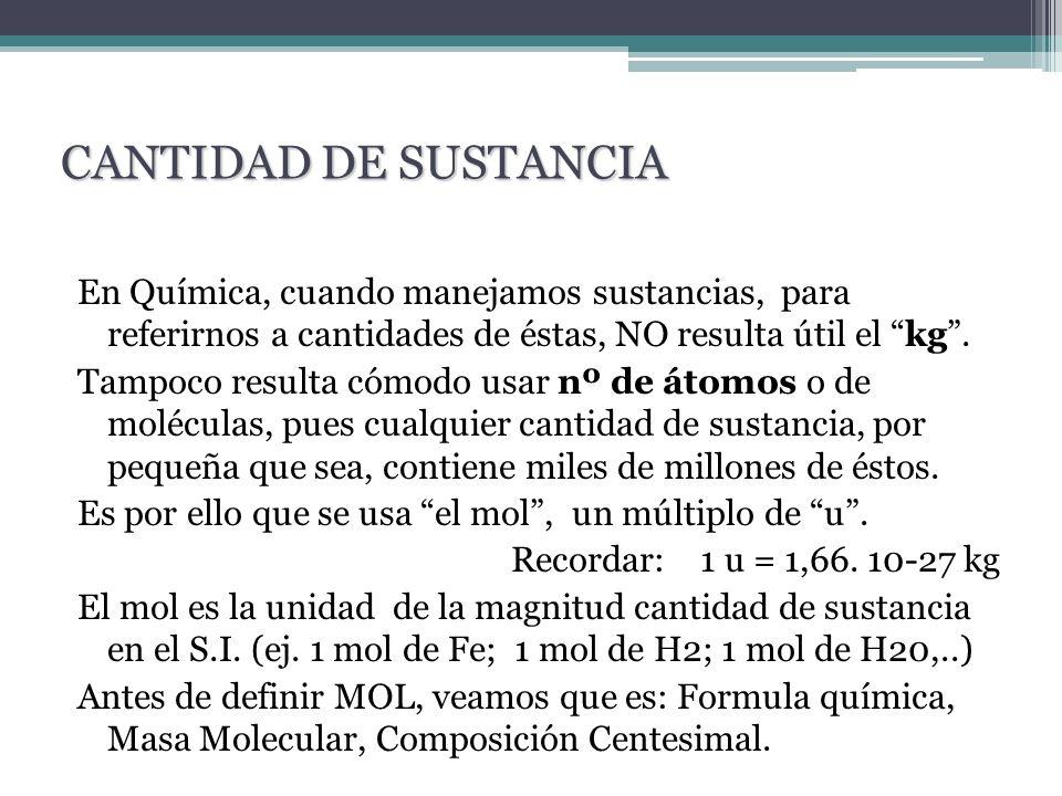 CANTIDAD DE SUSTANCIA
