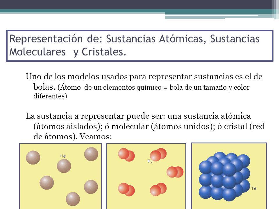 Representación de: Sustancias Atómicas, Sustancias Moleculares y Cristales.