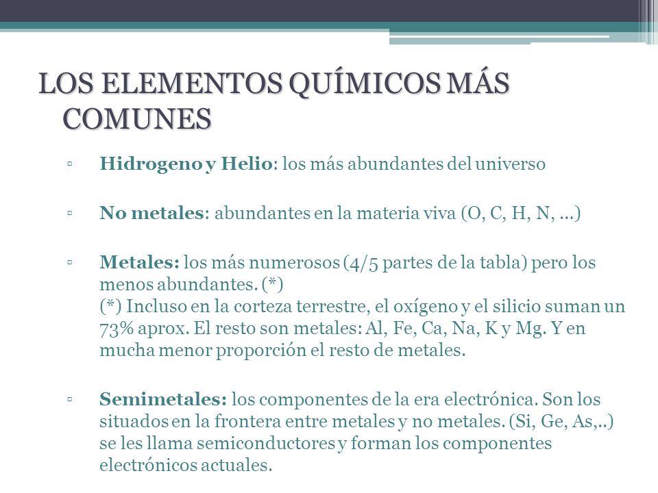LOS ELEMENTOS QUÍMICOS MÁS COMUNES