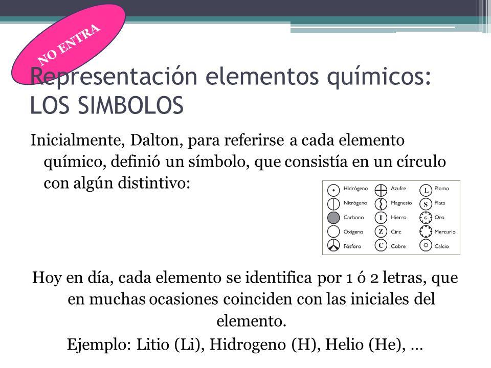 Representación elementos químicos: LOS SIMBOLOS