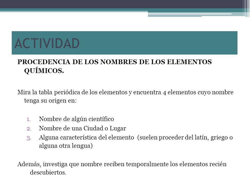 actividad procedencia de los nombres de los elementos qumicos - Tabla Periodica De Los Elementos Quimicos Con Nombres En Latin