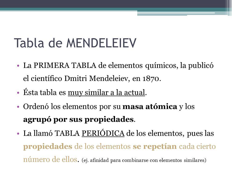 Tabla de MENDELEIEV La PRIMERA TABLA de elementos químicos, la publicó el científico Dmitri Mendeleiev, en 1870.