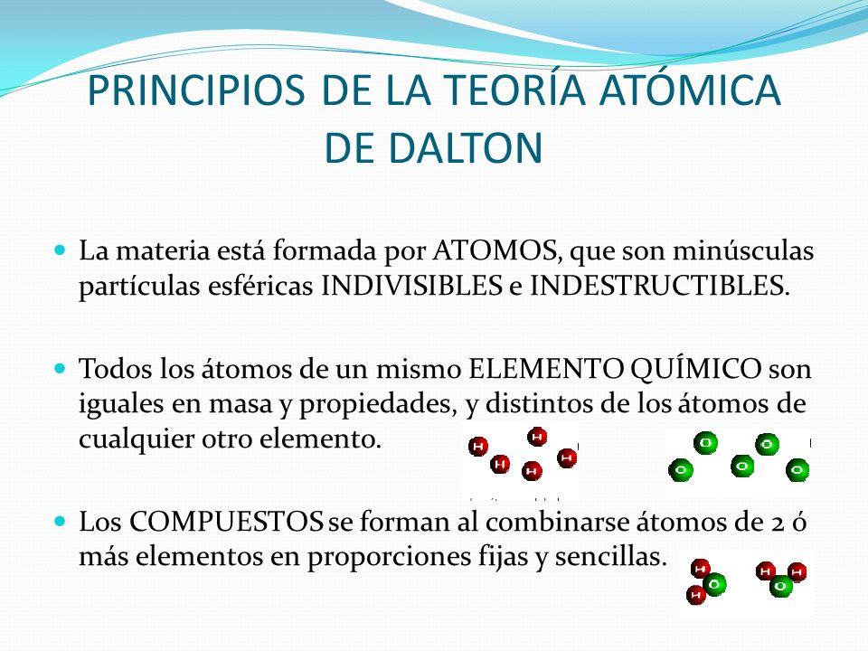 PRINCIPIOS DE LA TEORÍA ATÓMICA DE DALTON