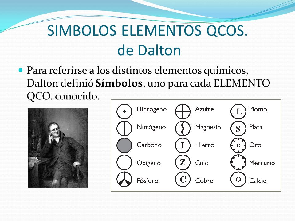 SIMBOLOS ELEMENTOS QCOS. de Dalton