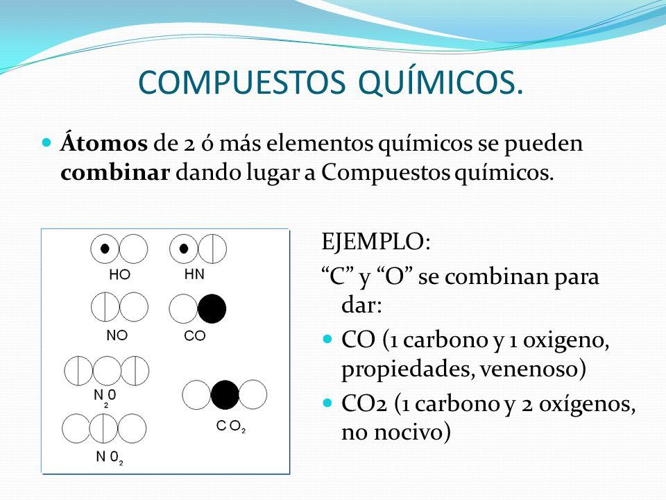 COMPUESTOS QUÍMICOS. Átomos de 2 ó más elementos químicos se pueden combinar dando lugar a Compuestos químicos.