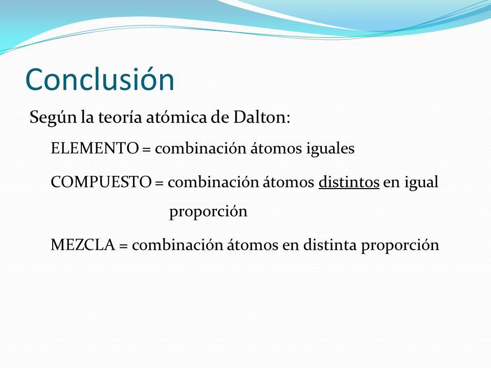 Conclusión Según la teoría atómica de Dalton: