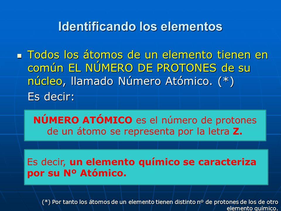 Identificando los elementos