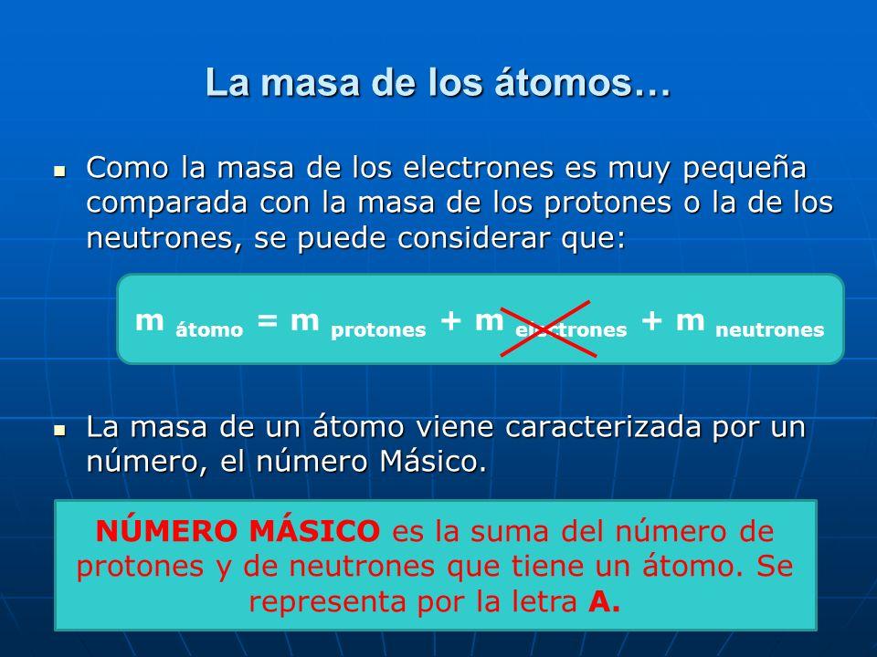 m átomo = m protones + m electrones + m neutrones