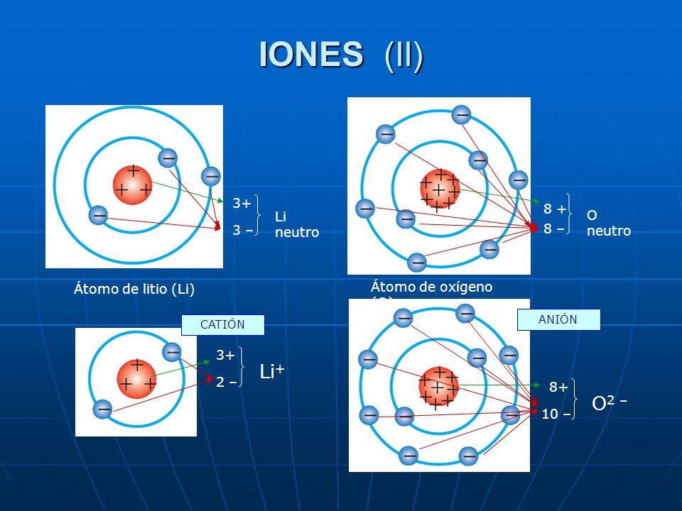 IONES (II) Li+ O2 – 3+ 8 + Li neutro O neutro 3 – 8 –