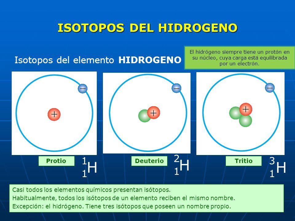 ISOTOPOS DEL HIDROGENO