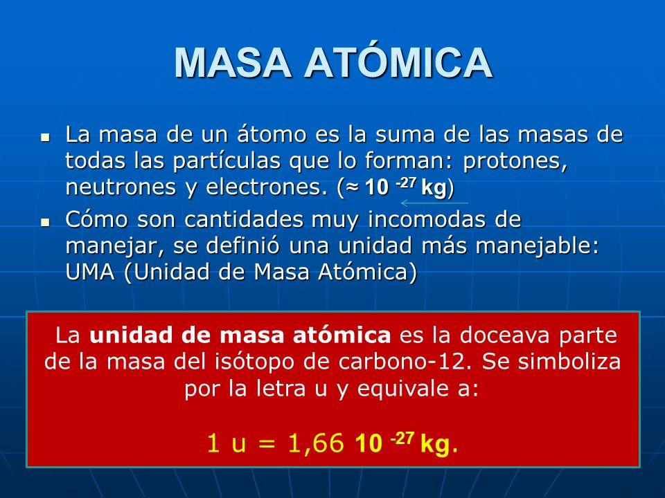 MASA ATÓMICA La masa de un átomo es la suma de las masas de todas las partículas que lo forman: protones, neutrones y electrones. (≈ 10 -27 kg)