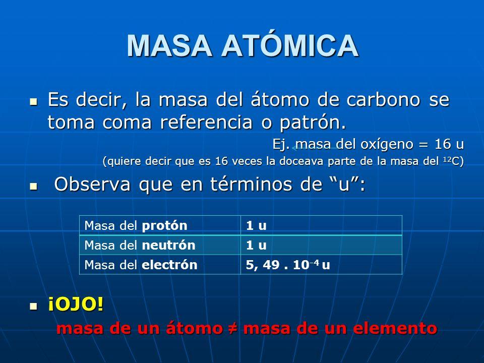 masa de un átomo ≠ masa de un elemento