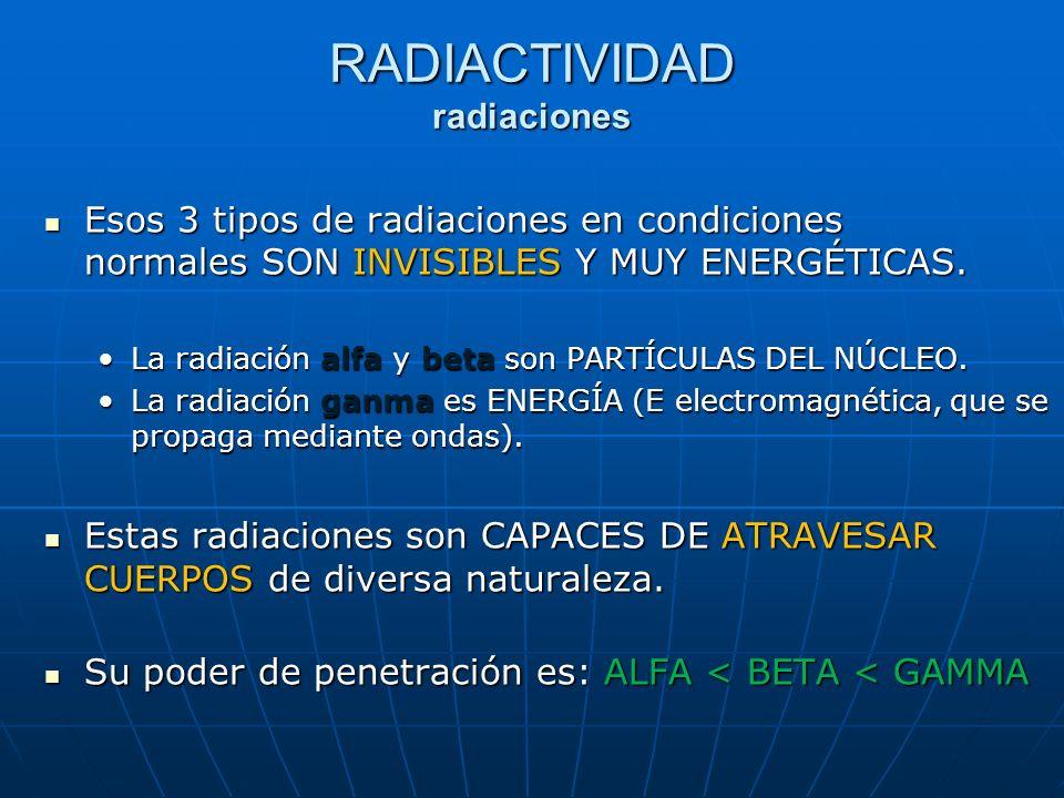 RADIACTIVIDAD radiaciones