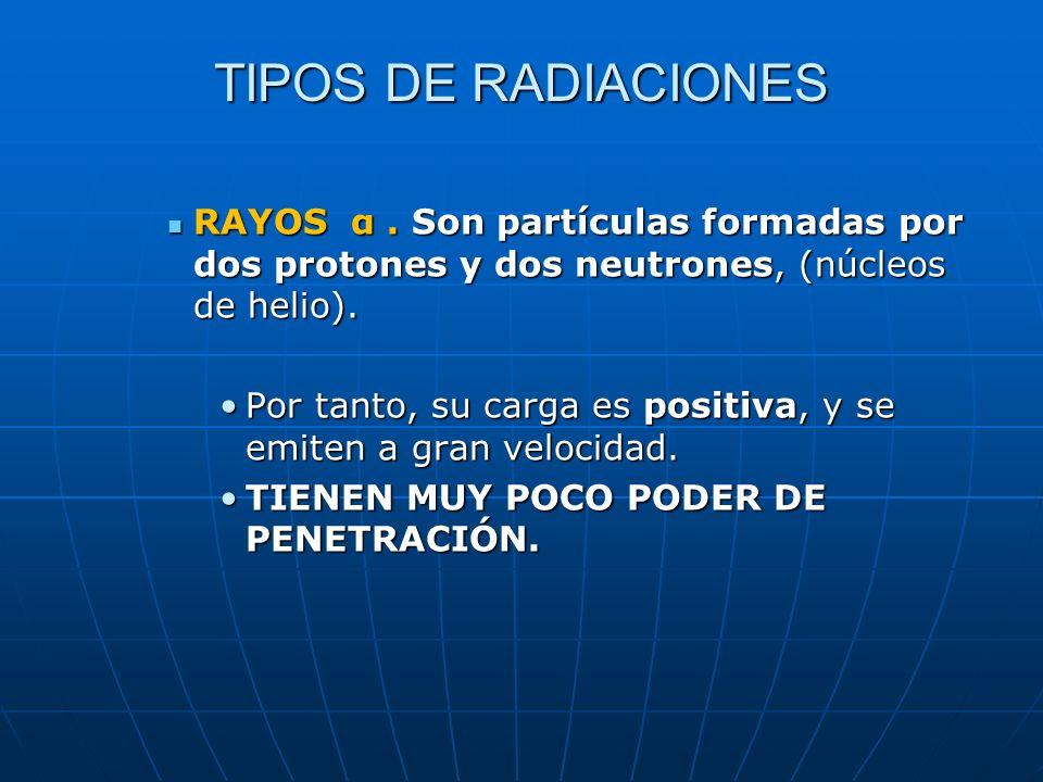 TIPOS DE RADIACIONES RAYOS α . Son partículas formadas por dos protones y dos neutrones, (núcleos de helio).