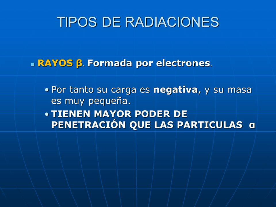 TIPOS DE RADIACIONES RAYOS β. Formada por electrones.