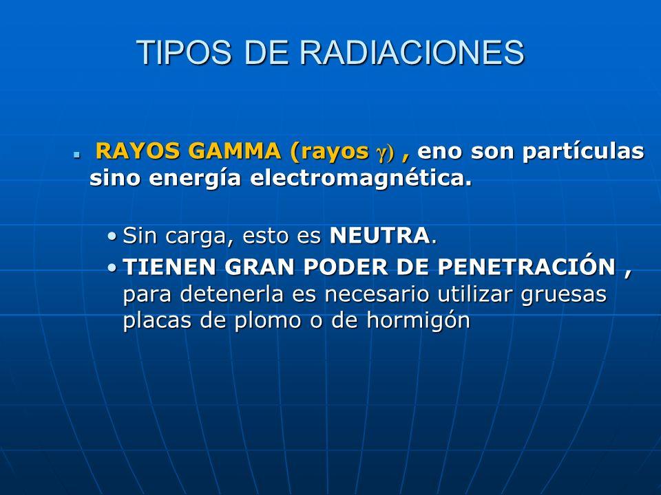 TIPOS DE RADIACIONES Sin carga, esto es NEUTRA.