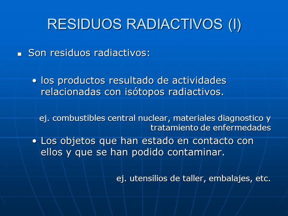 RESIDUOS RADIACTIVOS (I)