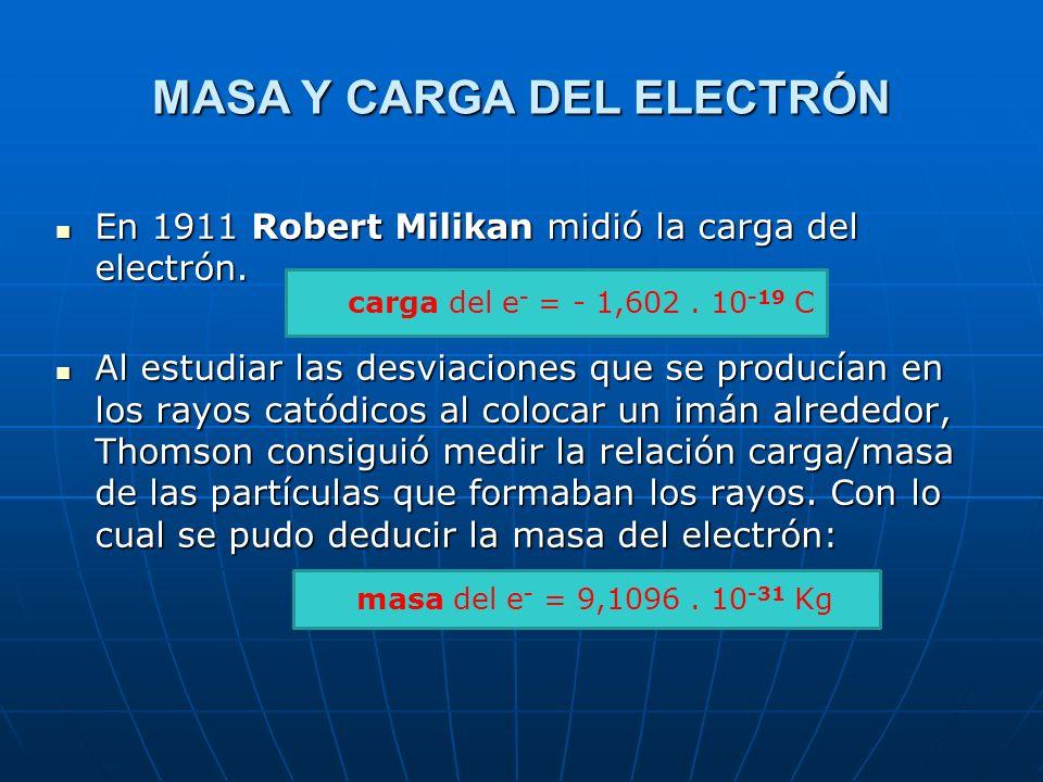 MASA Y CARGA DEL ELECTRÓN