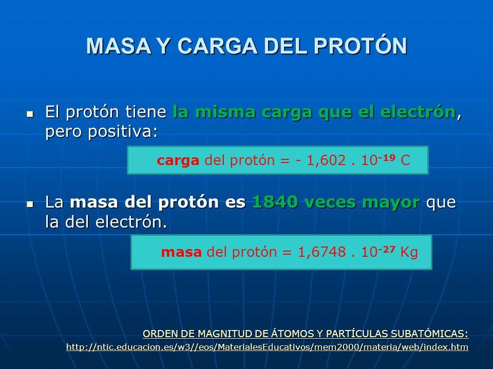 MASA Y CARGA DEL PROTÓN El protón tiene la misma carga que el electrón, pero positiva: La masa del protón es 1840 veces mayor que la del electrón.