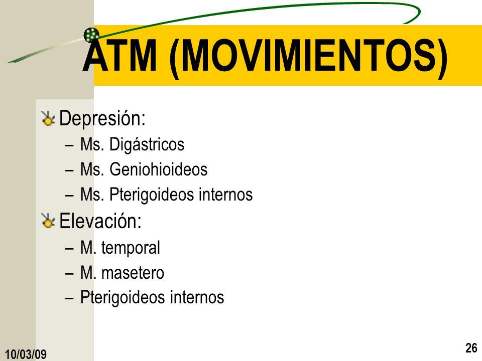 ATM (MOVIMIENTOS) Depresión: Elevación: Ms. Digástricos