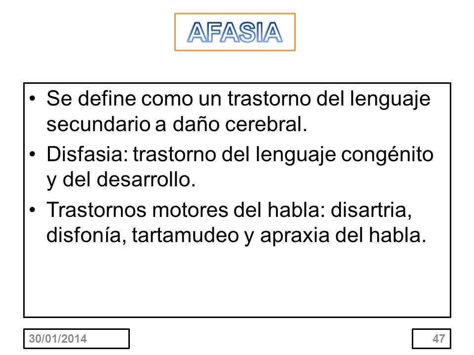 AFASIA Se define como un trastorno del lenguaje secundario a daño cerebral. Disfasia: trastorno del lenguaje congénito y del desarrollo.