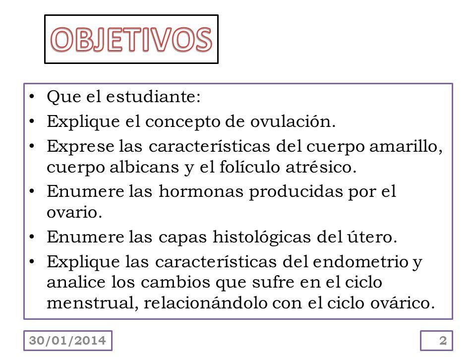 OBJETIVOS Que el estudiante: Explique el concepto de ovulación.