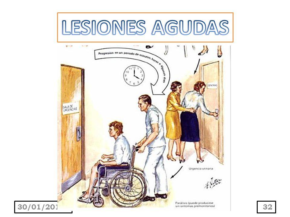 LESIONES AGUDAS 24/03/2017