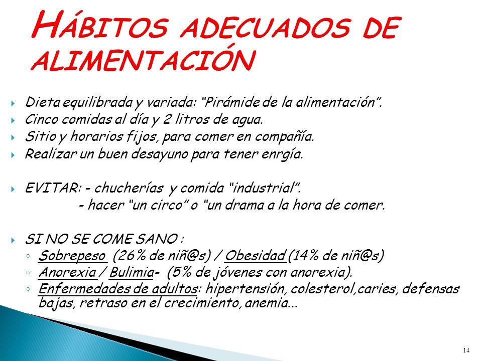 HÁBITOS ADECUADOS DE ALIMENTACIÓN