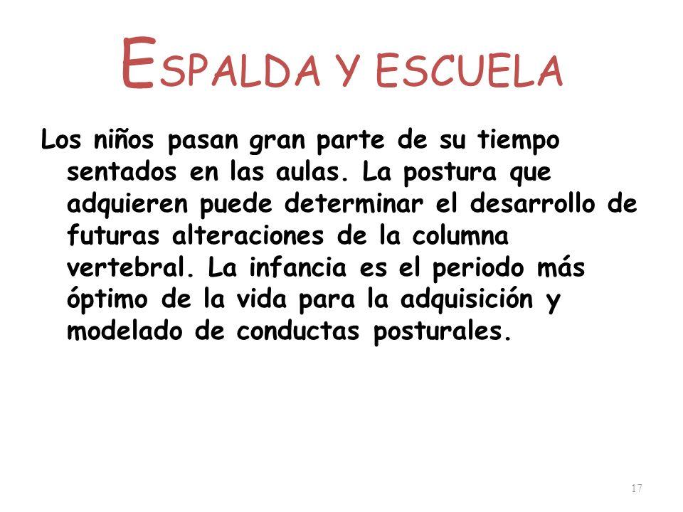 ESPALDA Y ESCUELA
