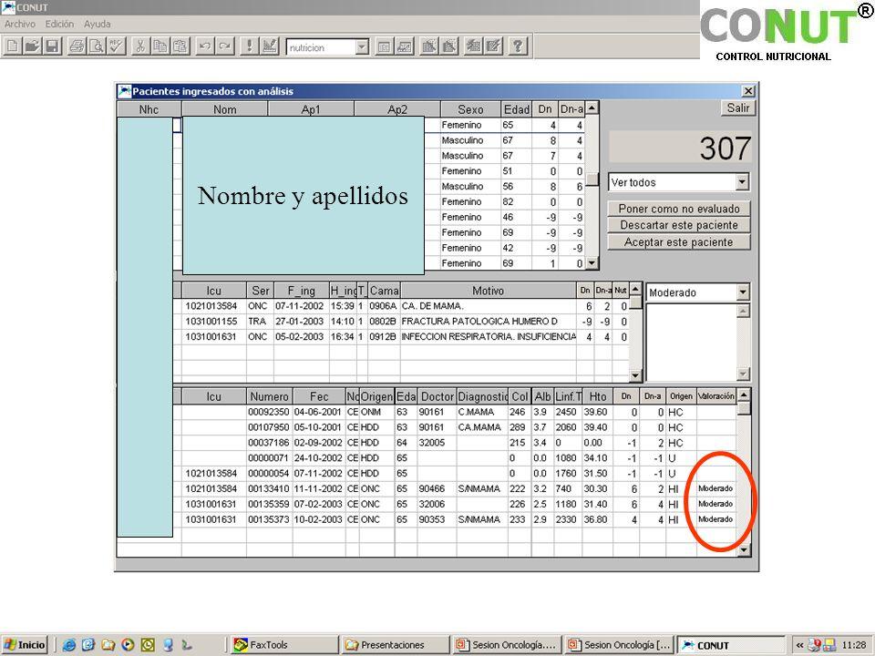 Nombre y apellidos Hace posible Informacion monitorizada desde la Unidad de Nutrición