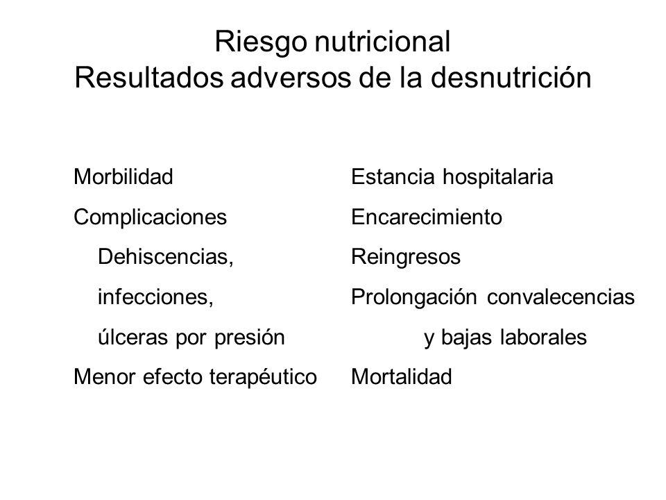 Riesgo nutricional Resultados adversos de la desnutrición