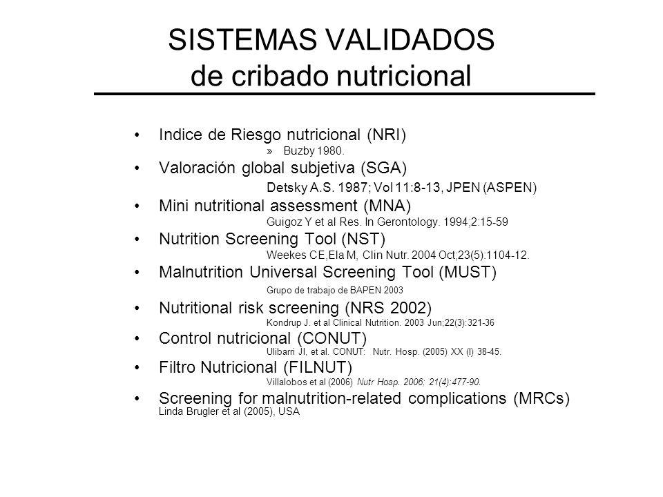 SISTEMAS VALIDADOS de cribado nutricional