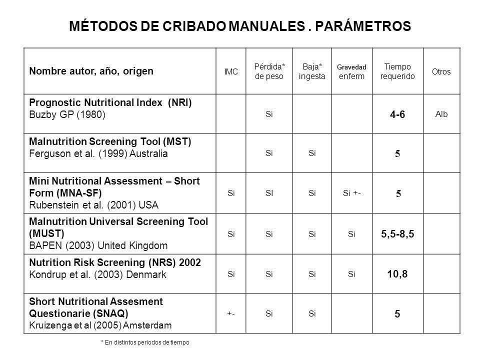 MÉTODOS DE CRIBADO MANUALES . PARÁMETROS