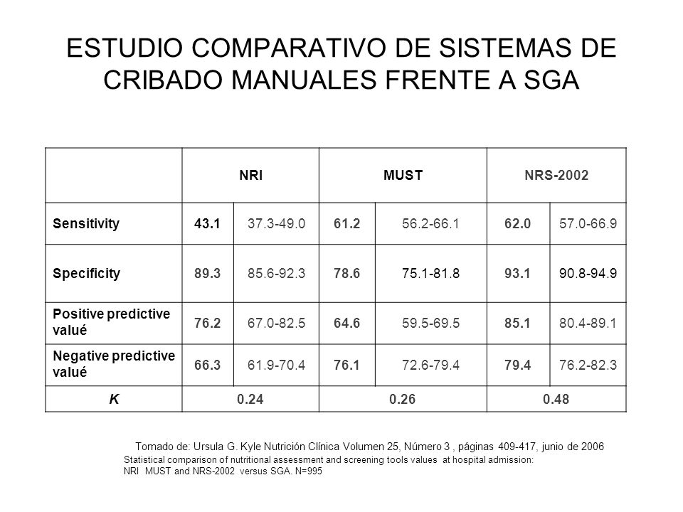 ESTUDIO COMPARATIVO DE SISTEMAS DE CRIBADO MANUALES FRENTE A SGA