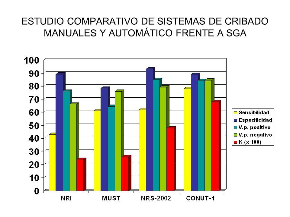 ESTUDIO COMPARATIVO DE SISTEMAS DE CRIBADO MANUALES Y AUTOMÁTICO FRENTE A SGA