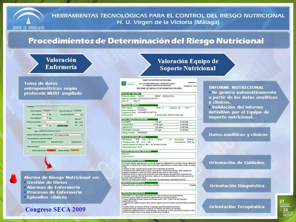 Valoración Enfermería Valoración Equipo de Soporte Nutricional