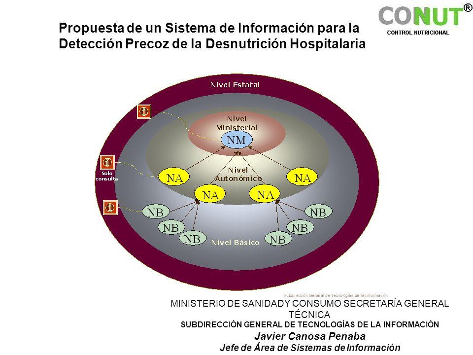 Propuesta de un Sistema de Información para la