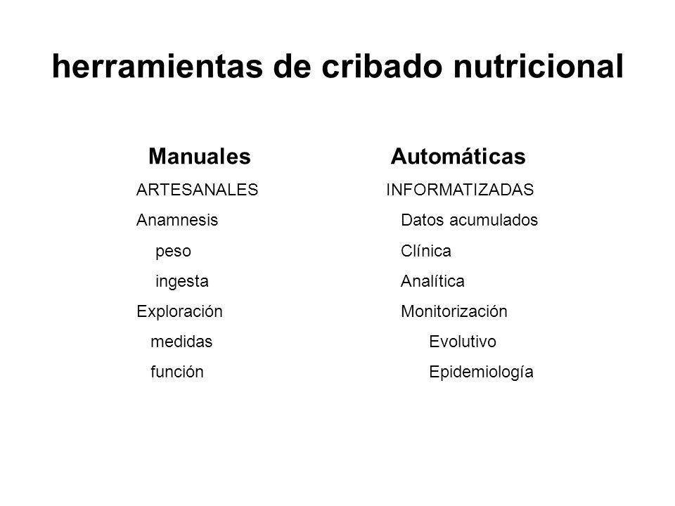 herramientas de cribado nutricional