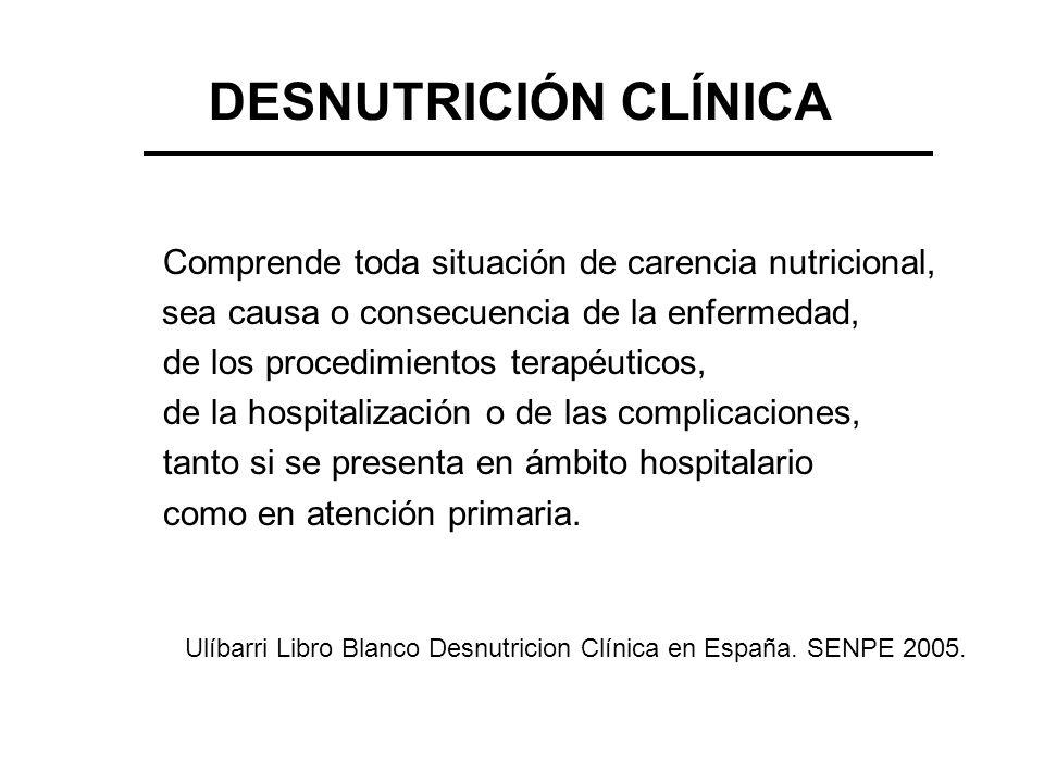 DESNUTRICIÓN CLÍNICA Comprende toda situación de carencia nutricional,
