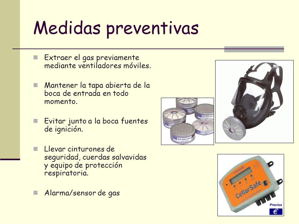 Medidas preventivasExtraer el gas previamente mediante ventiladores móviles. Mantener la tapa abierta de la boca de entrada en todo momento.