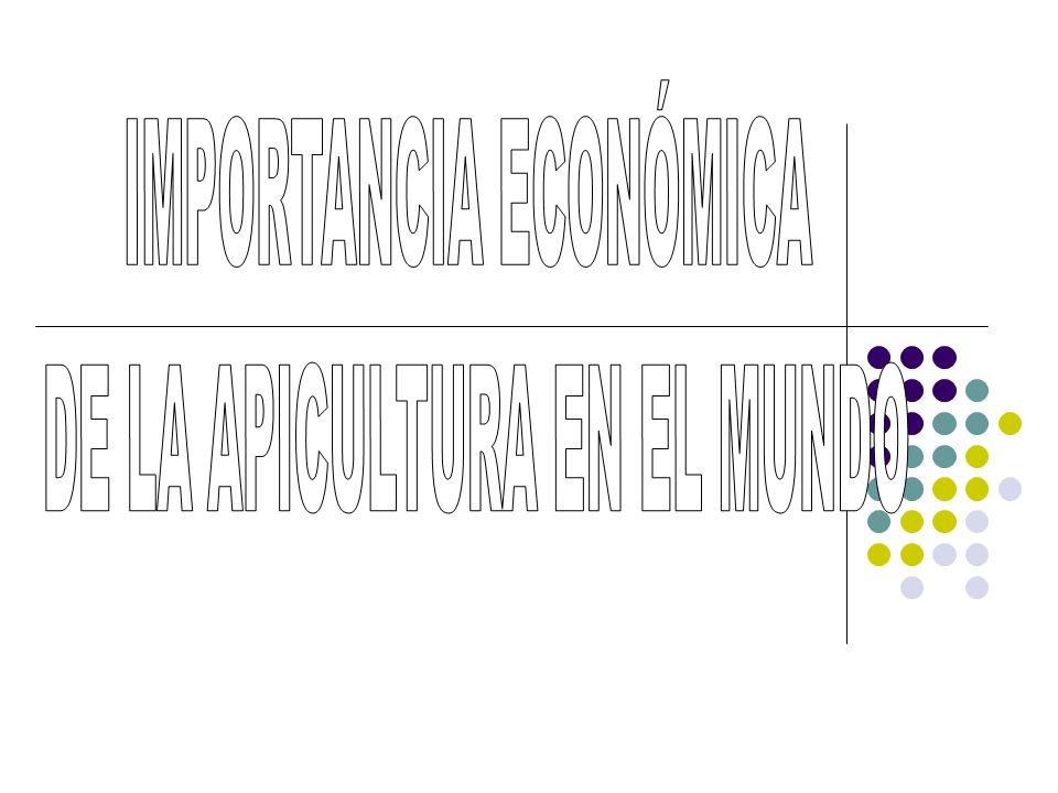 IMPORTANCIA ECONÓMICA DE LA APICULTURA EN EL MUNDO