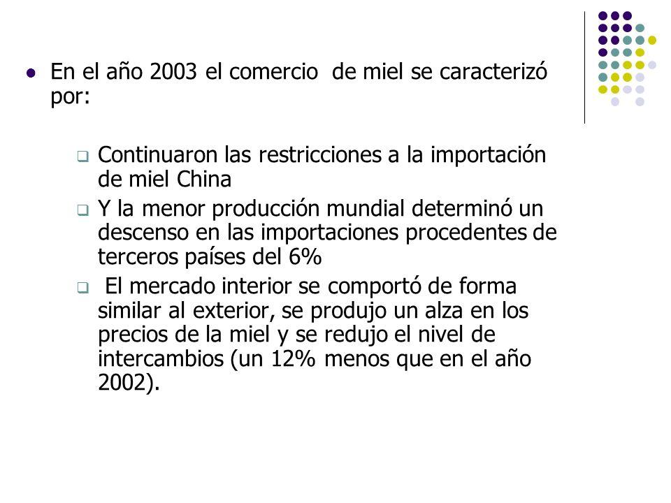 En el año 2003 el comercio de miel se caracterizó por: