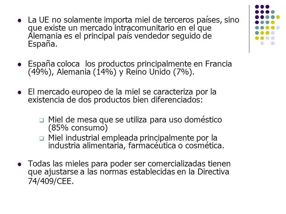 La UE no solamente importa miel de terceros países, sino que existe un mercado intracomunitario en el que Alemania es el principal país vendedor seguido de España.