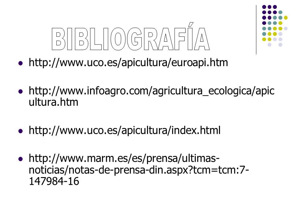 BIBLIOGRAFÍA http://www.uco.es/apicultura/euroapi.htm