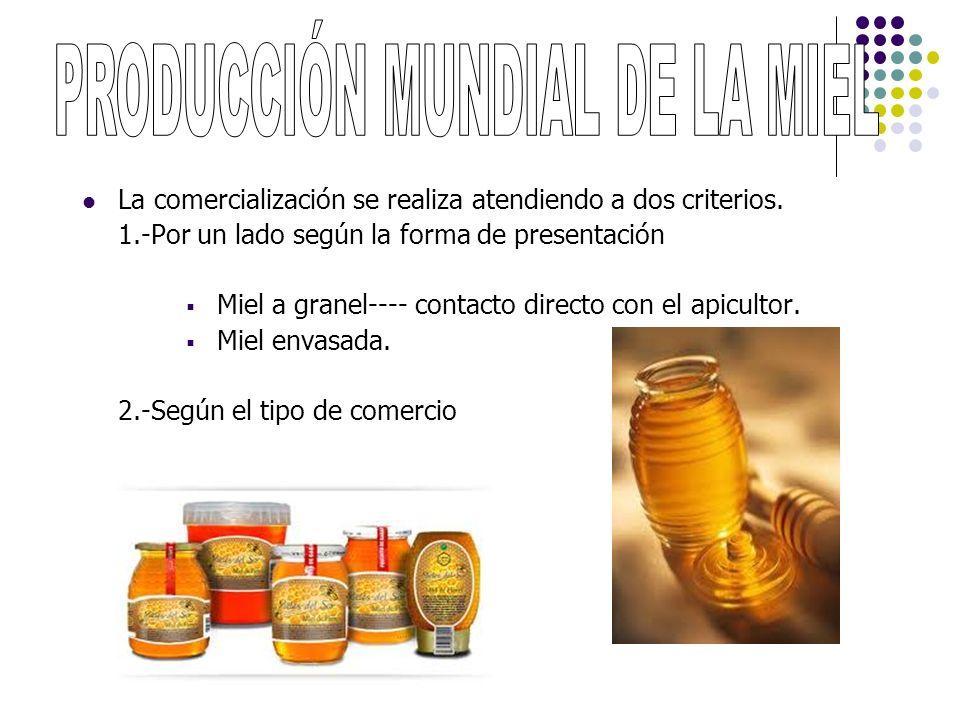 PRODUCCIÓN MUNDIAL DE LA MIEL