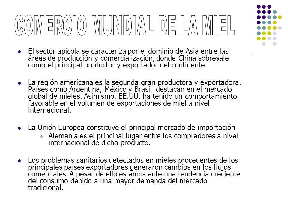 COMERCIO MUNDIAL DE LA MIEL