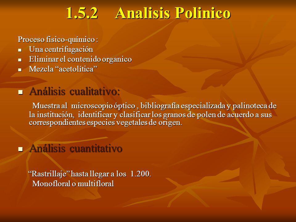 1.5.2 Analisis Polinico Análisis cualitativo: