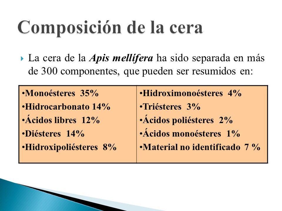 Composición de la ceraLa cera de la Apis mellífera ha sido separada en más de 300 componentes, que pueden ser resumidos en: