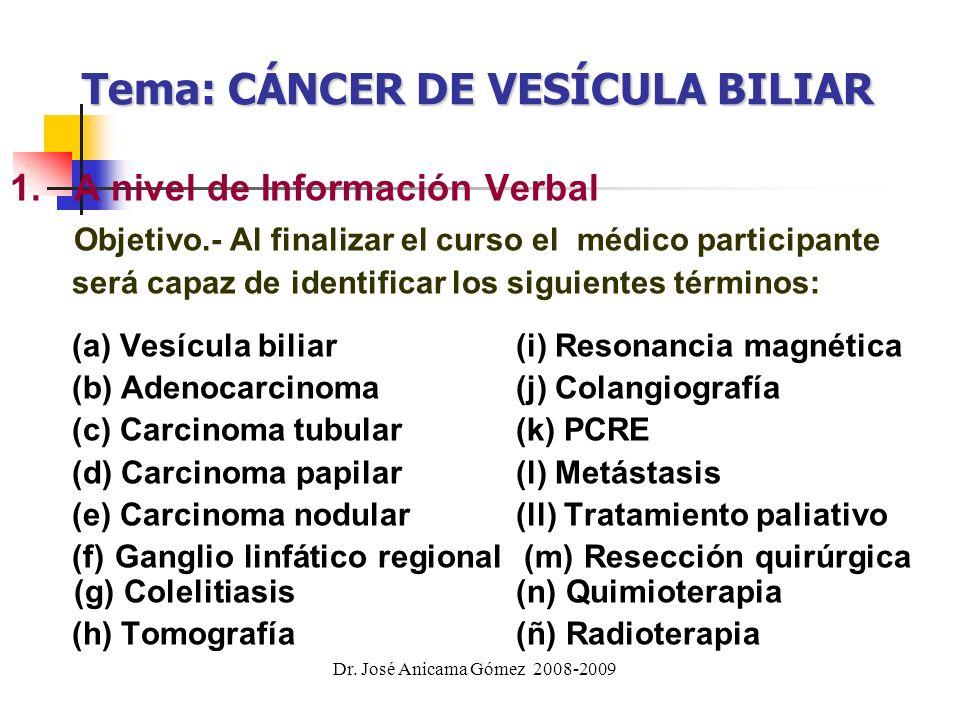 Tema: CÁNCER DE VESÍCULA BILIAR